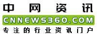 中国行业网